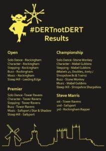 DERT 2020 results